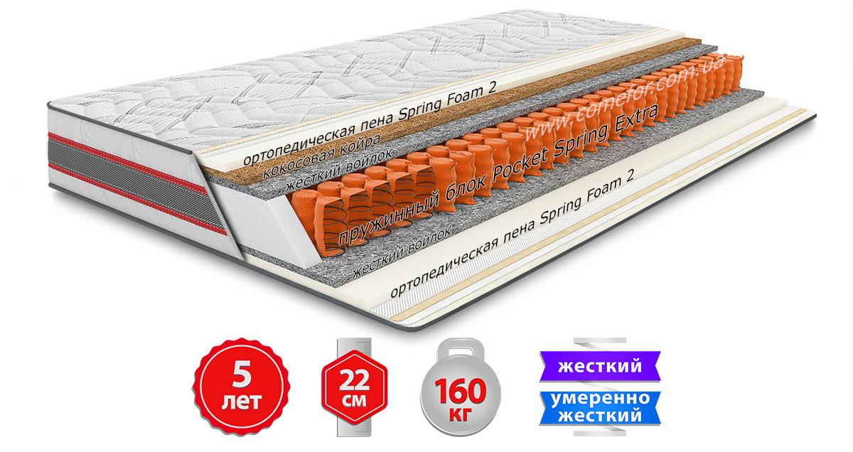 Матрас ХРОМ (АКЦИЯ -6%)