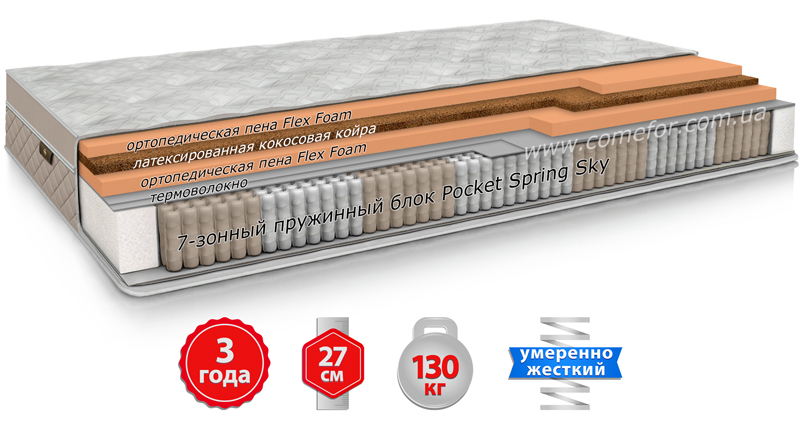 Матрас LANCASTER ROYAL / ЛАНКАСТЕР РОЯЛ (АКЦИЯ -16%)