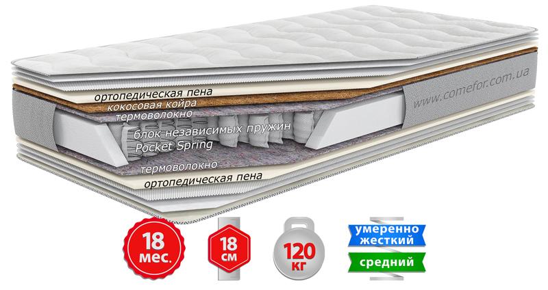 Матрас МАГНУМ кокос (АКЦИЯ -9%)