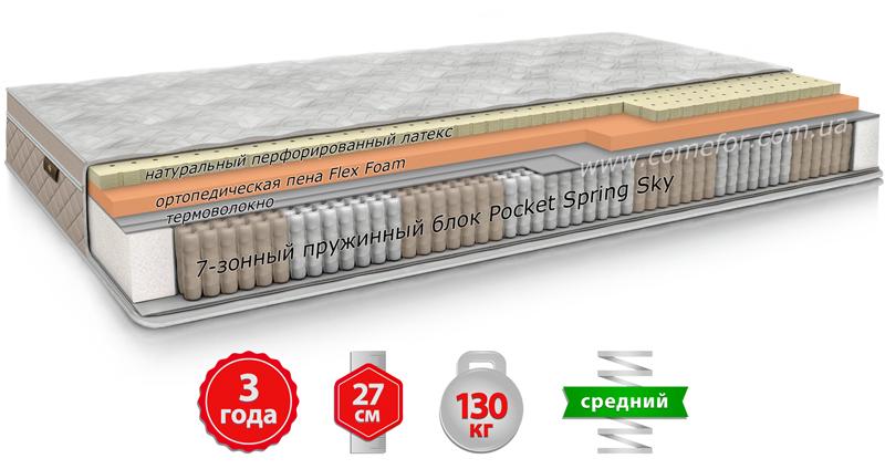 Матрас BORBONE ROYAL / БУРБОН РОЯЛ (АКЦИЯ -9%)